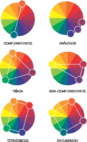 guía para combinar colores