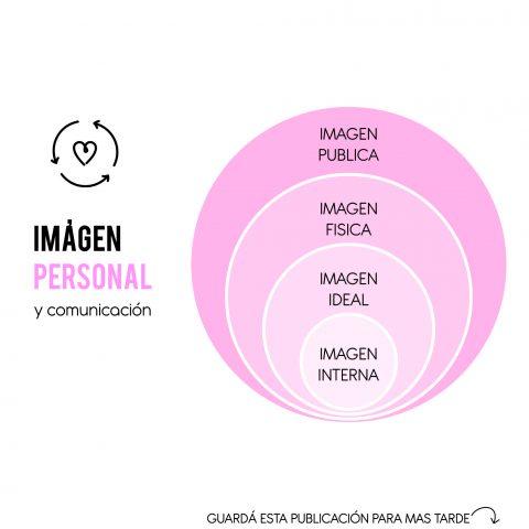 imagen_personal_y_comunicacion_2