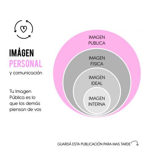 imagen_personal_y_comunicacion_3