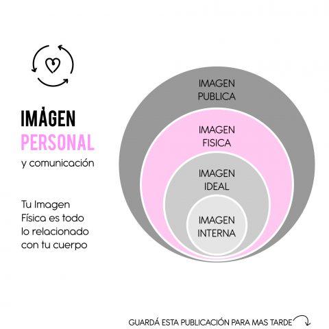 imagen_personal_y_comunicacion_4