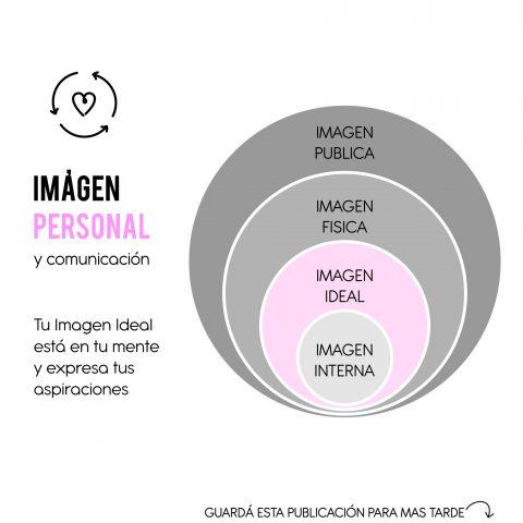 imagen_personal_y_comunicacion_5