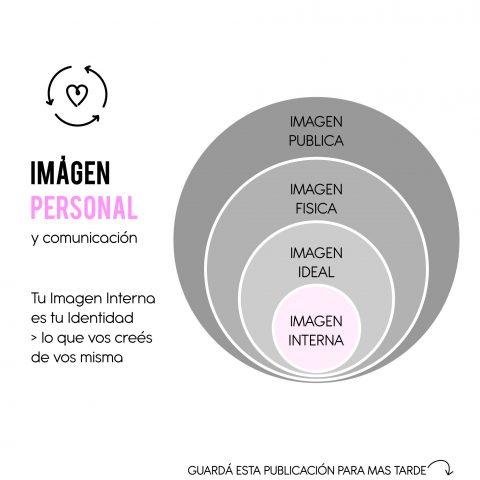 imagen_personal_y_comunicacion_6